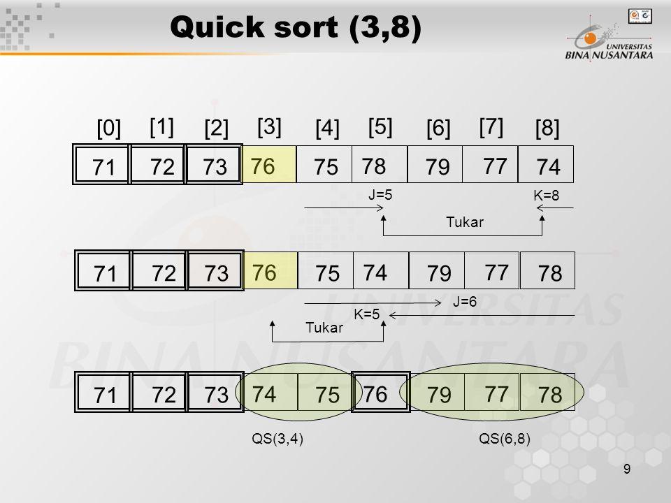 Quick sort (3,8) [0] [1] [2] [3] [4] [5] [6] [7] [8] 71 72 73 76 75 78
